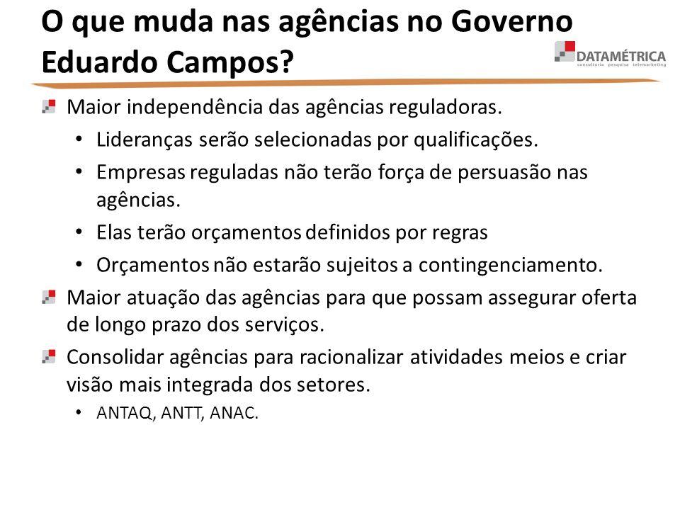 O que muda nas agências no Governo Eduardo Campos.
