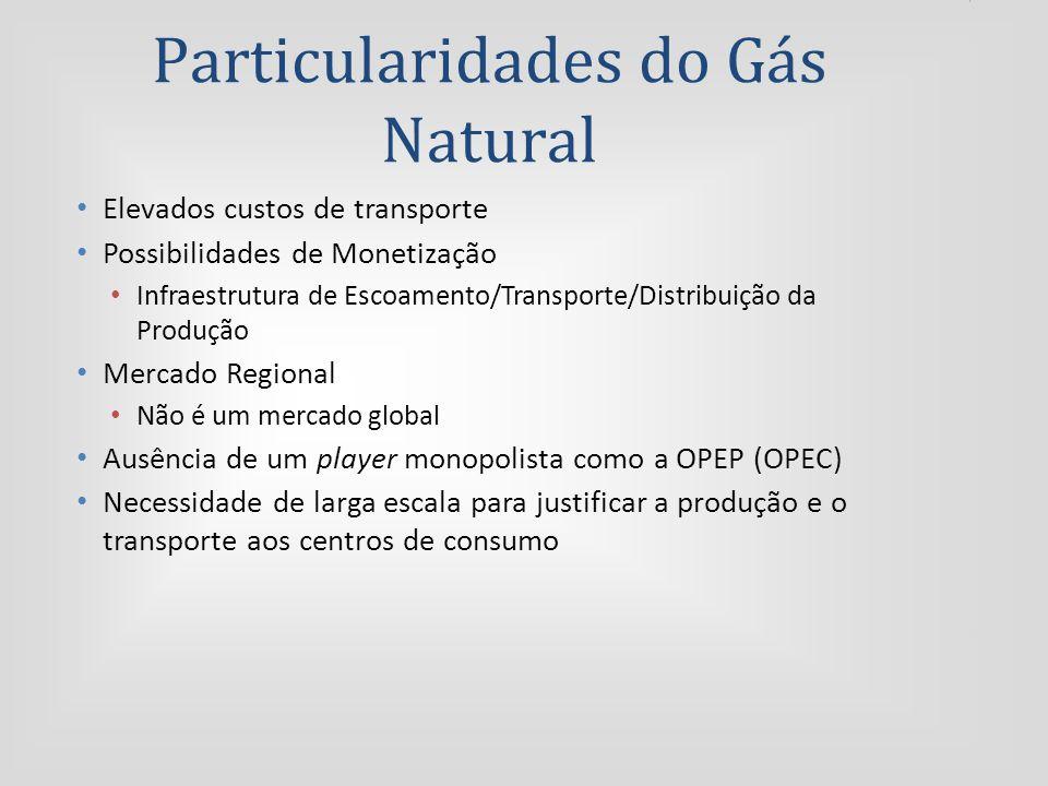 Particularidades do Gás Natural Elevados custos de transporte Possibilidades de Monetização Infraestrutura de Escoamento/Transporte/Distribuição da Produção Mercado Regional Não é um mercado global Ausência de um player monopolista como a OPEP (OPEC) Necessidade de larga escala para justificar a produção e o transporte aos centros de consumo