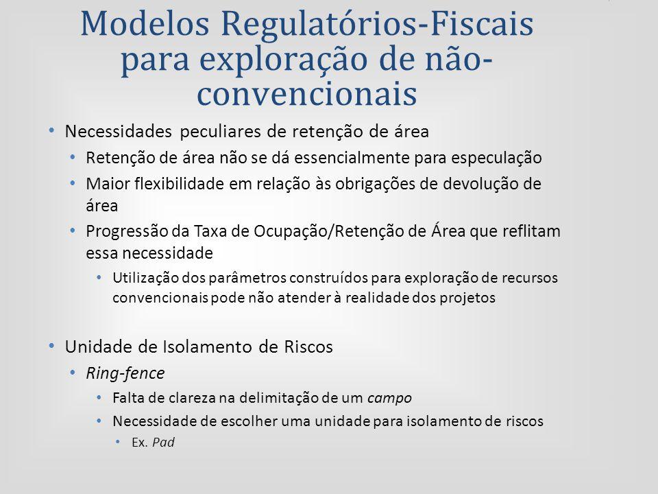 Modelos Regulatórios-Fiscais para exploração de não- convencionais Necessidades peculiares de retenção de área Retenção de área não se dá essencialmente para especulação Maior flexibilidade em relação às obrigações de devolução de área Progressão da Taxa de Ocupação/Retenção de Área que reflitam essa necessidade Utilização dos parâmetros construídos para exploração de recursos convencionais pode não atender à realidade dos projetos Unidade de Isolamento de Riscos Ring-fence Falta de clareza na delimitação de um campo Necessidade de escolher uma unidade para isolamento de riscos Ex.