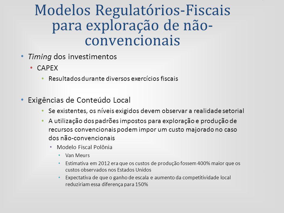 Modelos Regulatórios-Fiscais para exploração de não- convencionais Timing dos investimentos CAPEX Resultados durante diversos exercícios fiscais Exigências de Conteúdo Local Se existentes, os níveis exigidos devem observar a realidade setorial A utilização dos padrões impostos para exploração e produção de recursos convencionais podem impor um custo majorado no caso dos não-convencionais Modelo Fiscal Polônia Van Meurs Estimativa em 2012 era que os custos de produção fossem 400% maior que os custos observados nos Estados Unidos Expectativa de que o ganho de escala e aumento da competitividade local reduziriam essa diferença para 150%