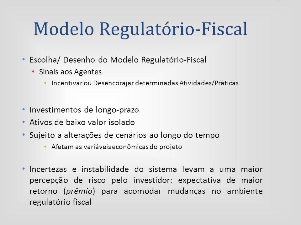 Modelo Regulatório-Fiscal Escolha/ Desenho do Modelo Regulatório-Fiscal Sinais aos Agentes Incentivar ou Desencorajar determinadas Atividades/Práticas Investimentos de longo-prazo Ativos de baixo valor isolado Sujeito a alterações de cenários ao longo do tempo Afetam as variáveis econômicas do projeto Incertezas e instabilidade do sistema levam a uma maior percepção de risco pelo investidor: expectativa de maior retorno (prêmio) para acomodar mudanças no ambiente regulatório fiscal
