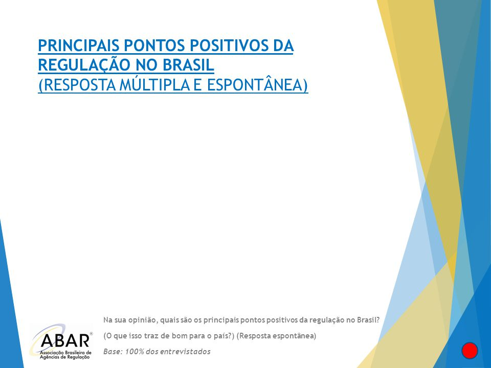 PRINCIPAIS PONTOS POSITIVOS DA REGULAÇÃO NO BRASIL (RESPOSTA MÚLTIPLA E ESPONTÂNEA) Na sua opinião, quais são os principais pontos positivos da regula
