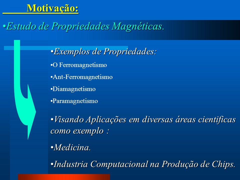 Motivação: Estudo de Propriedades Magnéticas.Estudo de Propriedades Magnéticas. Visando Aplicações em diversas áreas cientificas como exemplo :Visando