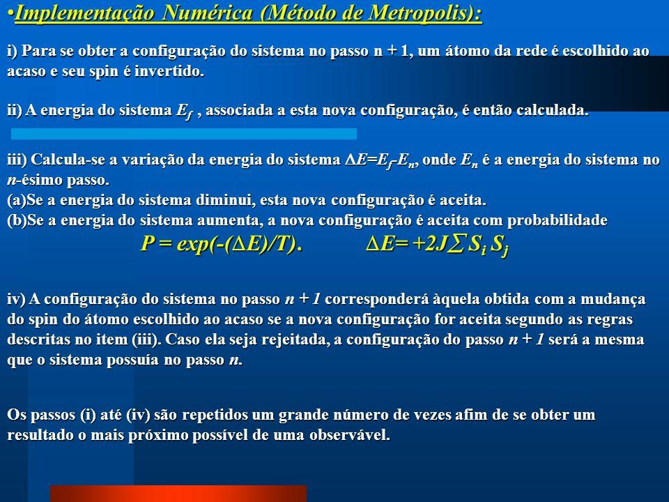 Exemplo Calculo da energia:Exemplo Calculo da energia: E n = -J  S i S j S i = +1 E n = -1(  S i S j )= -1 (-1-1-1-1) = +4 J = 1.