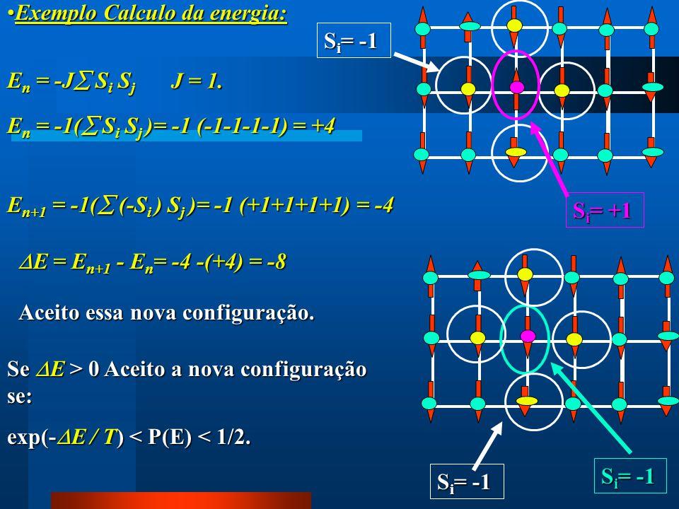 Exemplo Calculo da energia:Exemplo Calculo da energia: E n = -J  S i S j S i = +1 E n = -1(  S i S j )= -1 (-1-1-1-1) = +4 J = 1. E n+1 = -1(  (-S