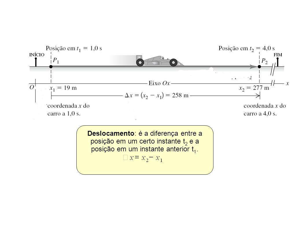 Deslocamento: é a diferença entre a posição em um certo instante t 2 e a posição em um instante anterior t 1.