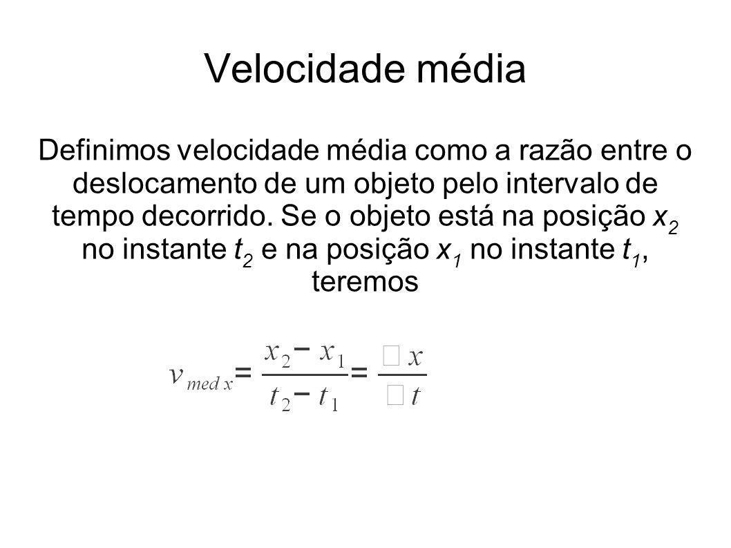 Velocidade média Definimos velocidade média como a razão entre o deslocamento de um objeto pelo intervalo de tempo decorrido. Se o objeto está na posi