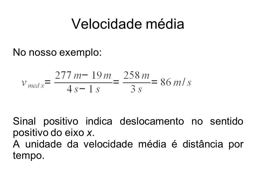 Velocidade média No nosso exemplo: Sinal positivo indica deslocamento no sentido positivo do eixo x. A unidade da velocidade média é distância por tem