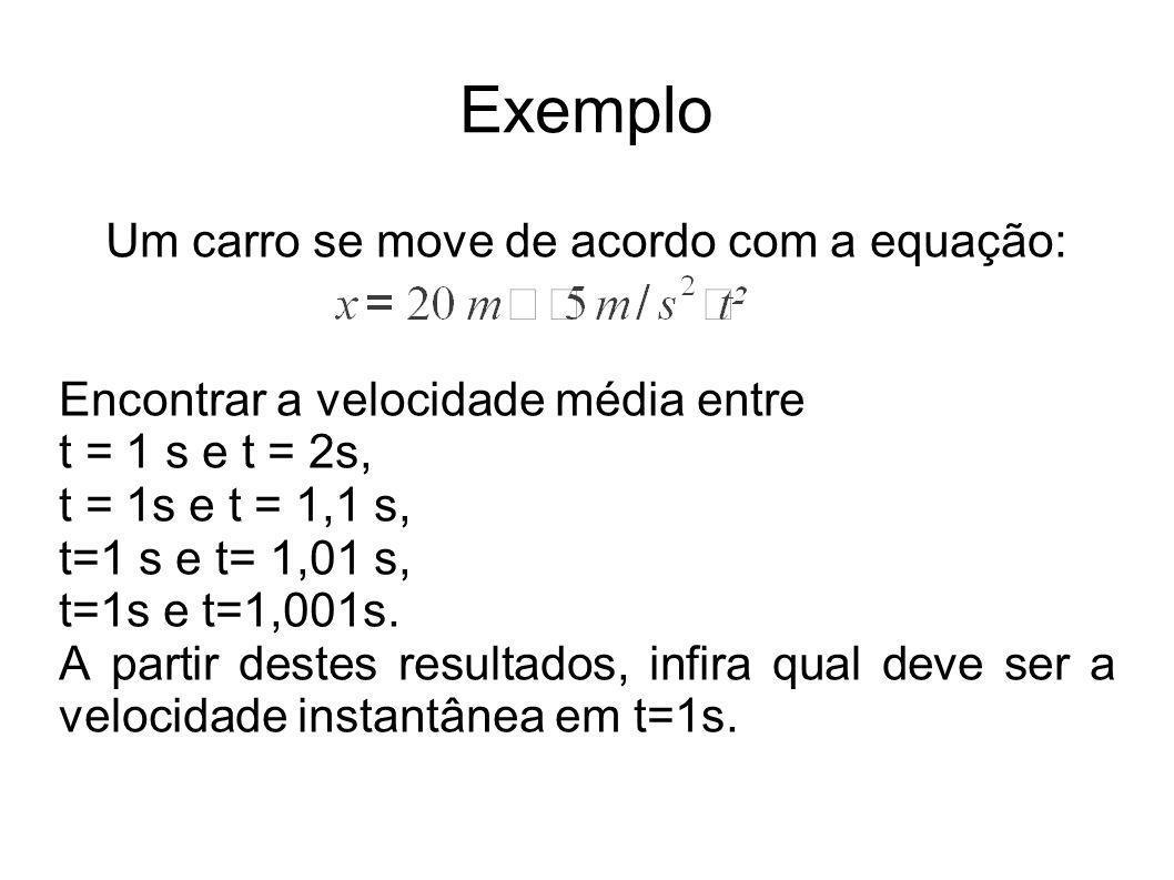 Exemplo Um carro se move de acordo com a equação: Encontrar a velocidade média entre t = 1 s e t = 2s, t = 1s e t = 1,1 s, t=1 s e t= 1,01 s, t=1s e t