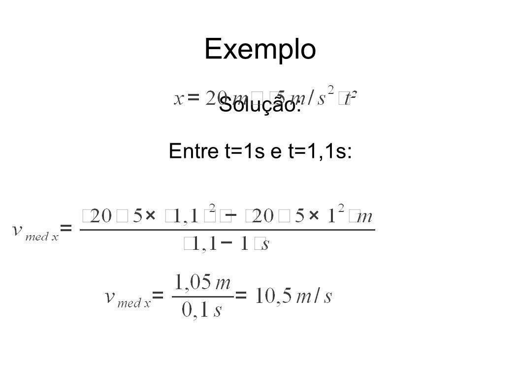 Exemplo Solução: Entre t=1s e t=1,1s: