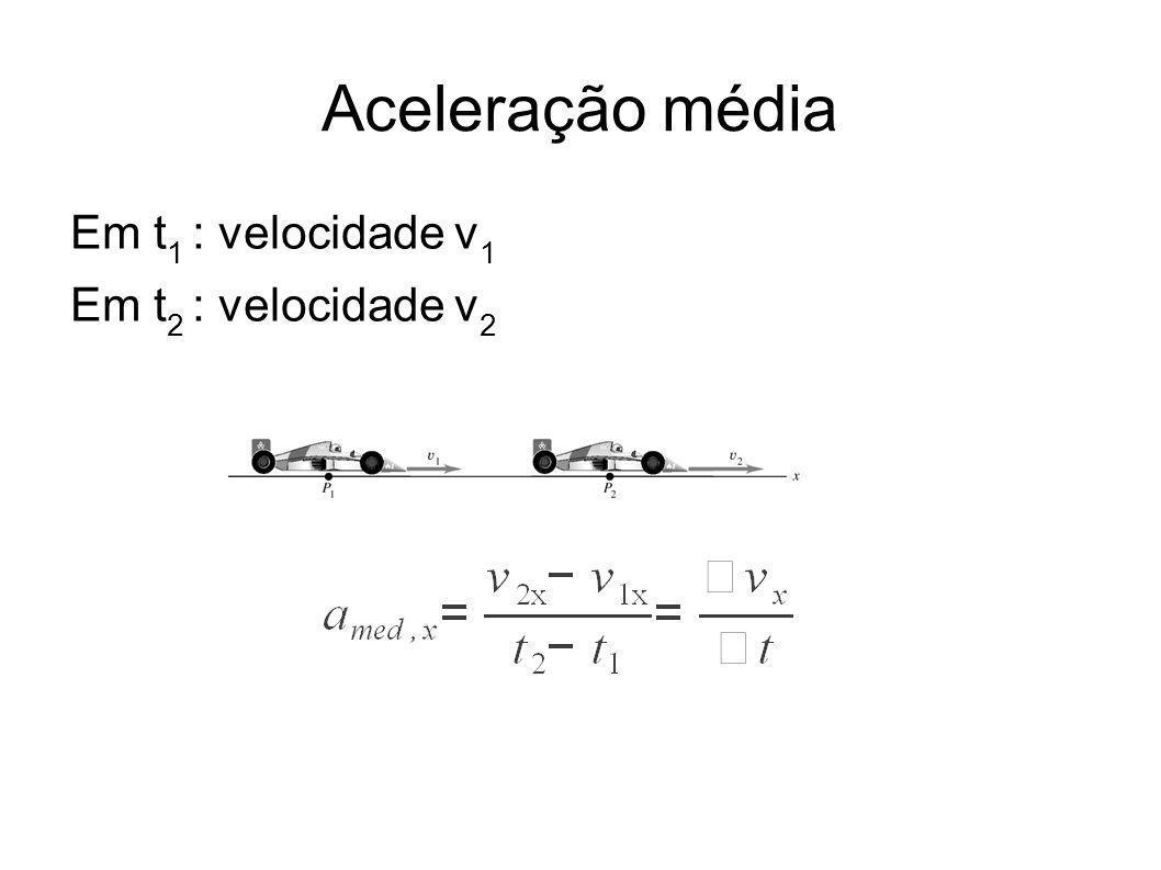 Aceleração média Em t 1 : velocidade v 1 Em t 2 : velocidade v 2