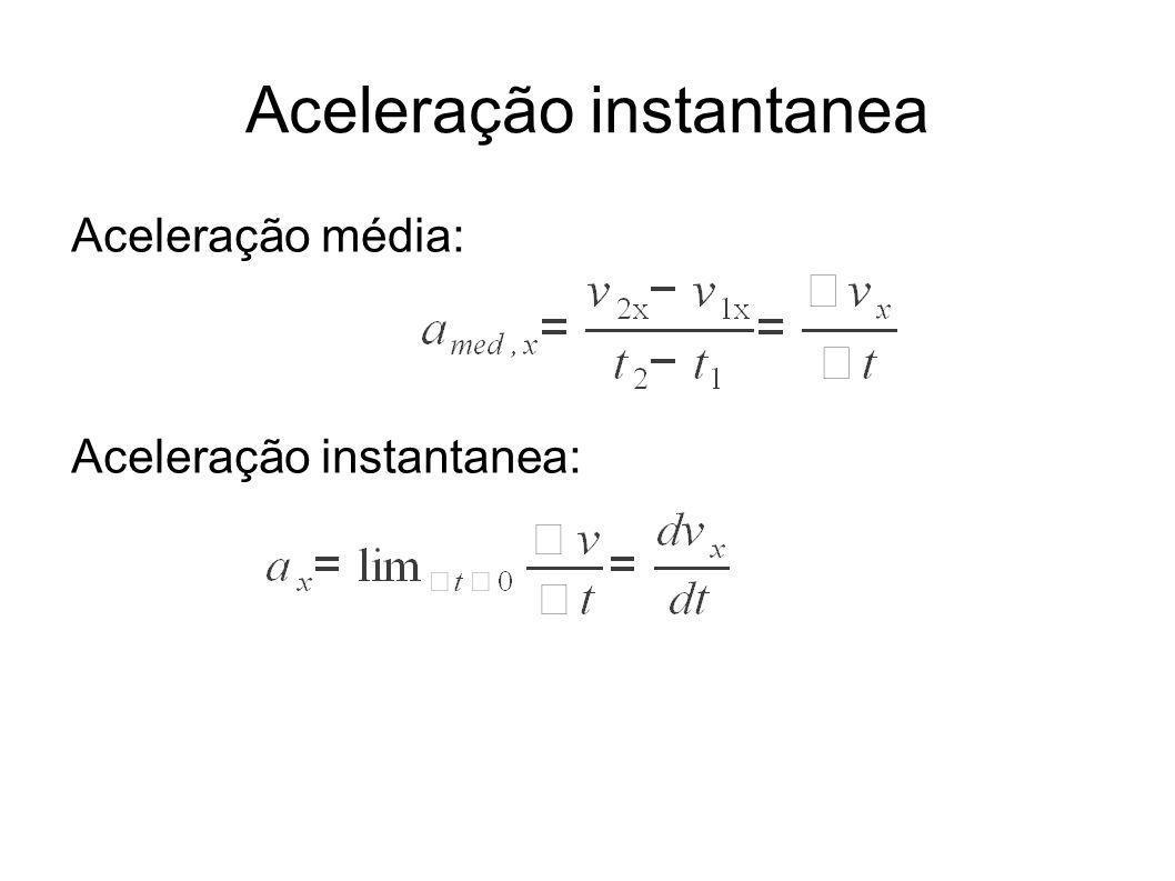 Aceleração instantanea Aceleração média: Aceleração instantanea:
