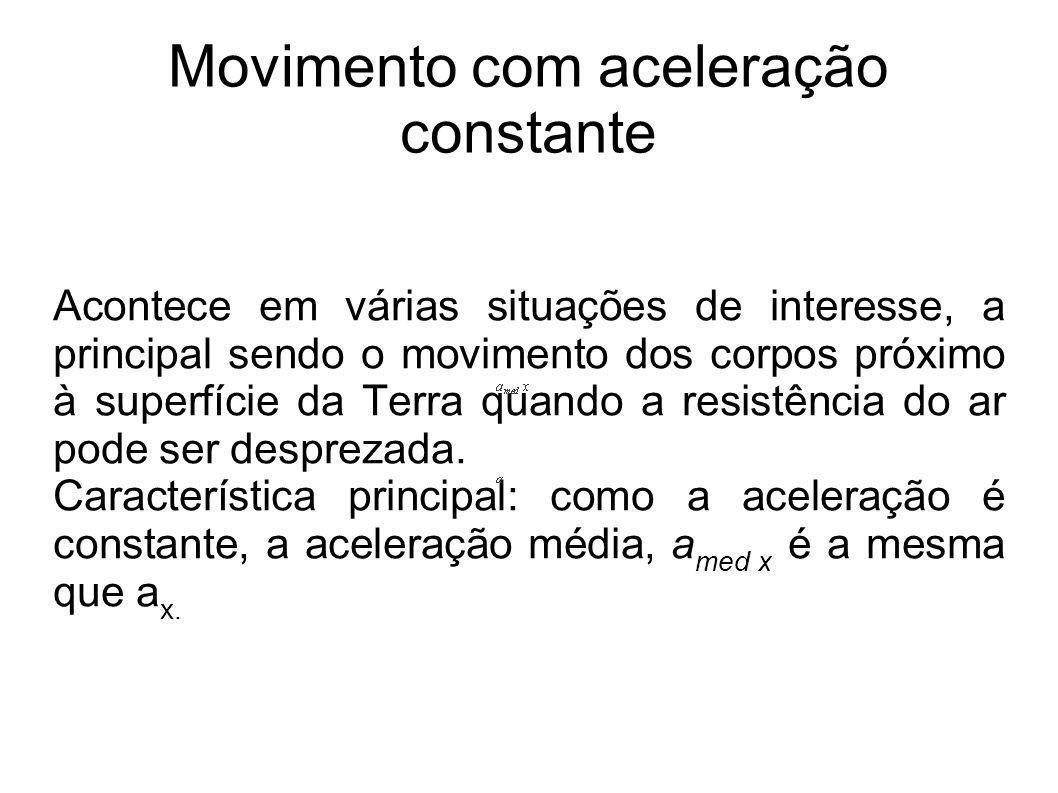 Movimento com aceleração constante Acontece em várias situações de interesse, a principal sendo o movimento dos corpos próximo à superfície da Terra q