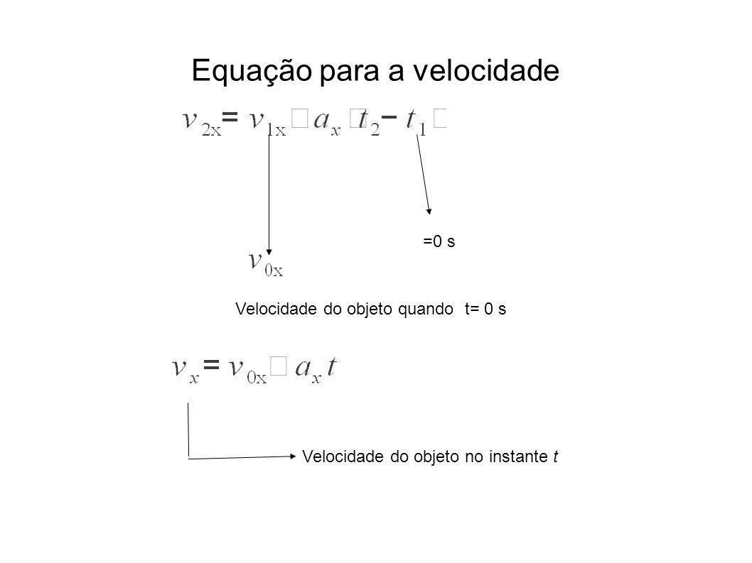 =0 s Velocidade do objeto quando t= 0 s Velocidade do objeto no instante t Equação para a velocidade