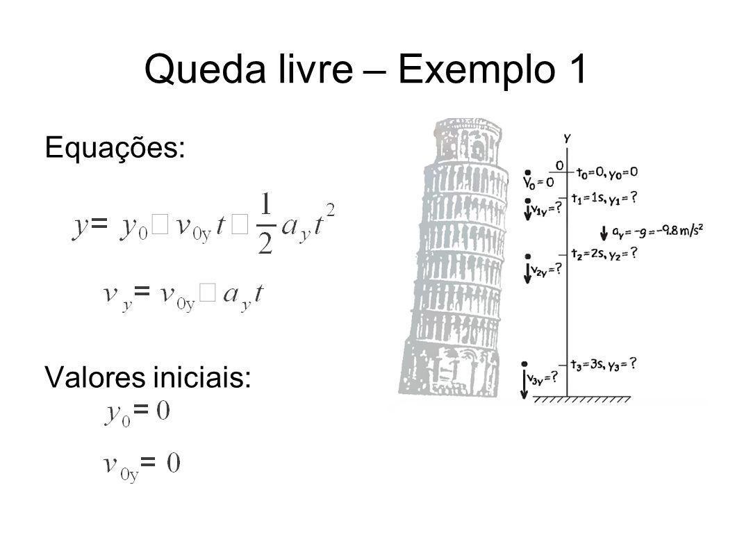 Queda livre – Exemplo 1 Equações: Valores iniciais: