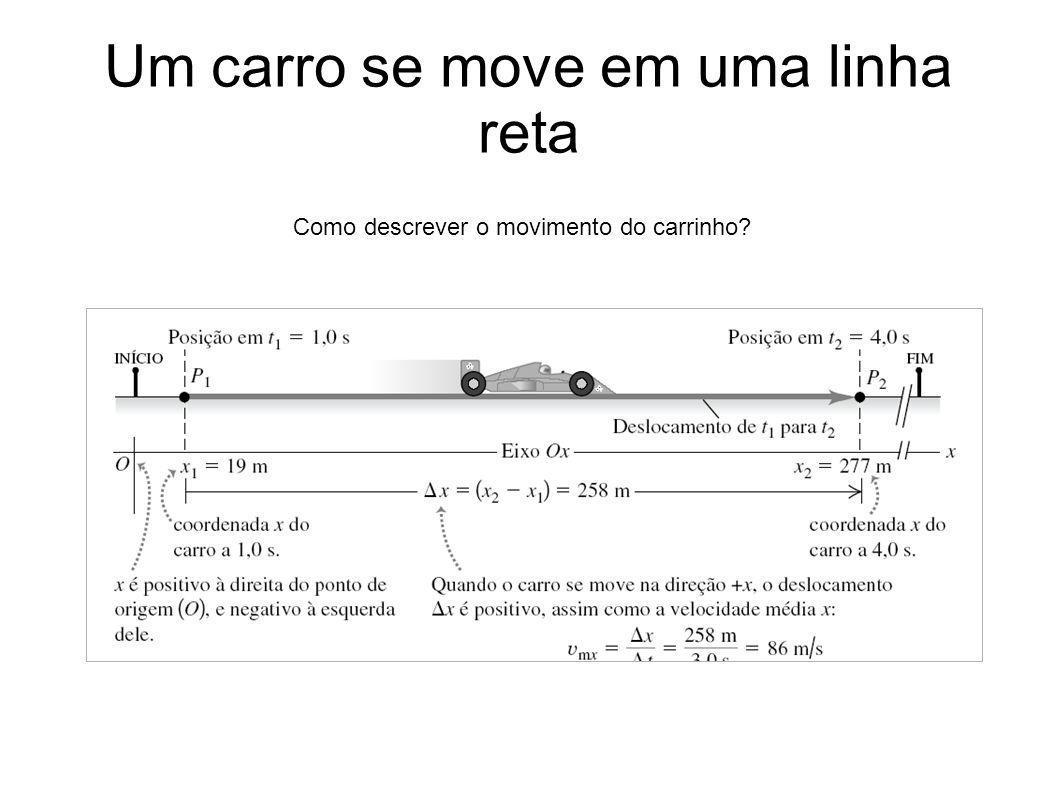 Um carro se move em uma linha reta Como descrever o movimento do carrinho?