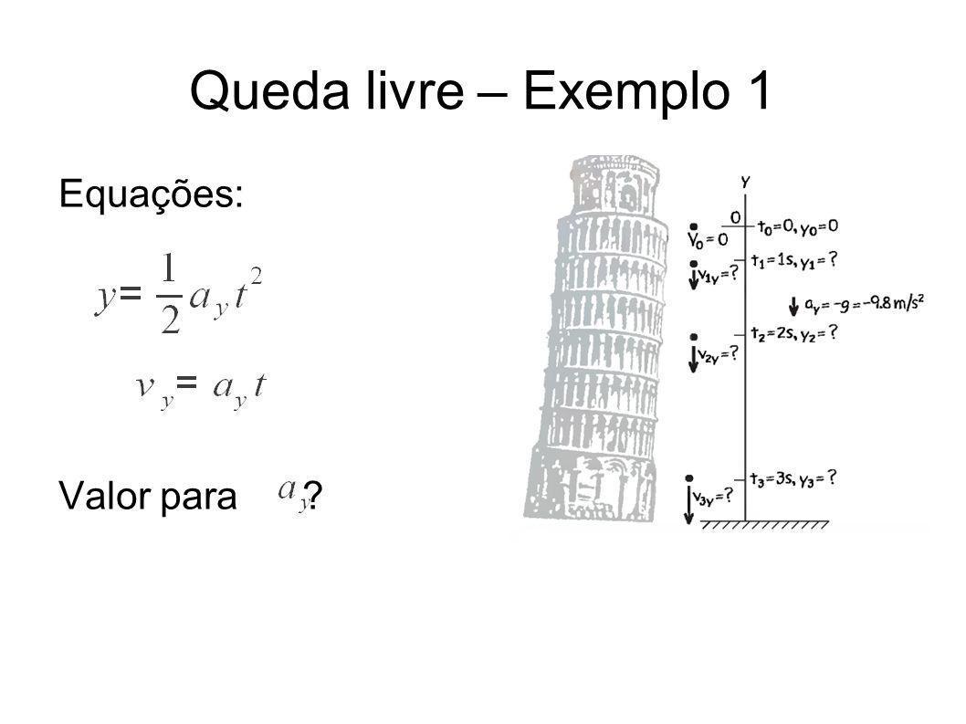 Queda livre – Exemplo 1 Equações: Valor para ?