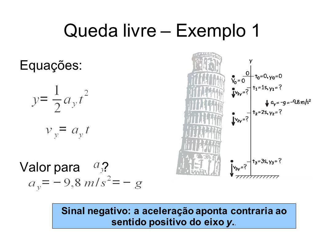 Queda livre – Exemplo 1 Equações: Valor para ? Sinal negativo: a aceleração aponta contraria ao sentido positivo do eixo y..