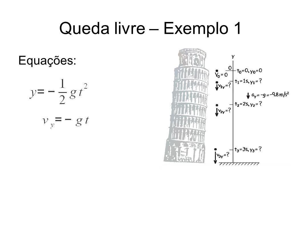Queda livre – Exemplo 1 Equações: