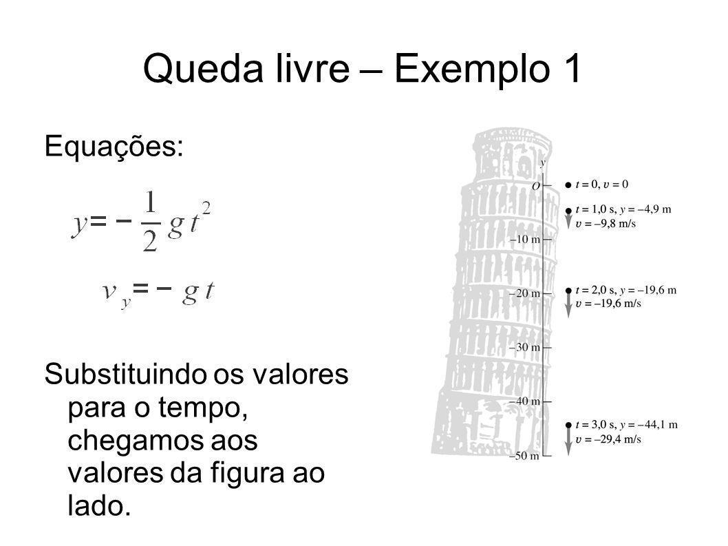 Queda livre – Exemplo 1 Equações: Substituindo os valores para o tempo, chegamos aos valores da figura ao lado.
