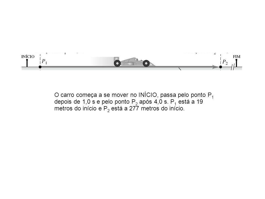 O carro começa a se mover no INÍCIO, passa pelo ponto P 1 depois de 1,0 s e pelo ponto P 2 após 4,0 s.
