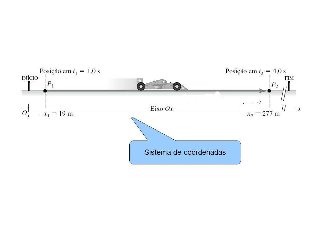 Queda livre: Exemplo 2 Equações.Valor para aceleração.