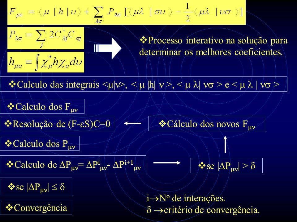  Processo interativo na solução para determinar os melhores coeficientes.  Calculo das integrais,, e  Calculo dos F   Resolução de (F-  S)C=0 