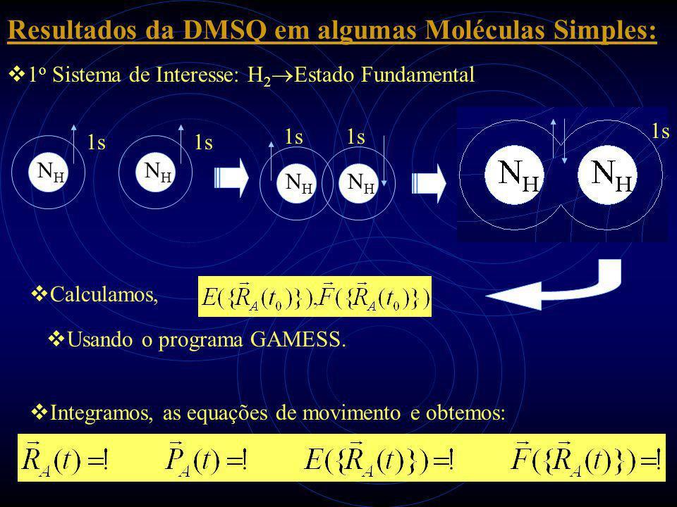 Resultados da DMSQ em algumas Moléculas Simples:  1 o Sistema de Interesse: H 2  Estado Fundamental NHNH 1s NHNH NHNH NHNH  Calculamos,  Integramos, as equações de movimento e obtemos:  Usando o programa GAMESS.