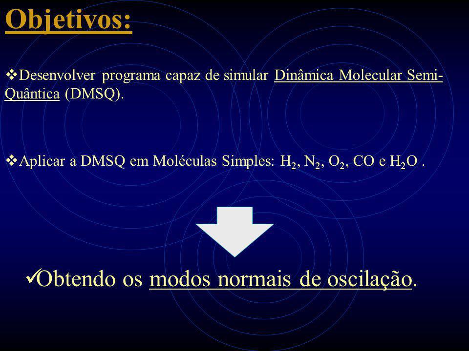Objetivos:  Desenvolver programa capaz de simular Dinâmica Molecular Semi- Quântica (DMSQ).  Aplicar a DMSQ em Moléculas Simples: H 2, N 2, O 2, CO