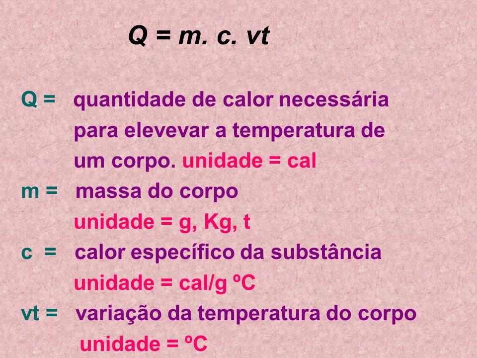 Calor específico Definição : quantidade de calor ( em cal ) que eleva em 1 ºC a massa de 1 g de determinada substância ( ver tabela da pag. 105 ) Essa