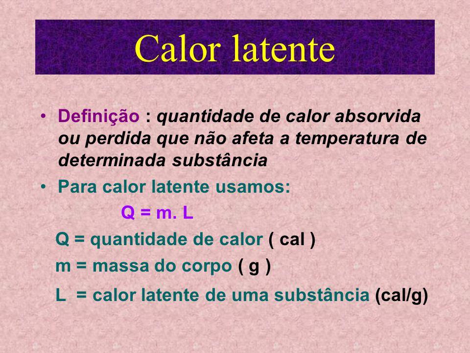 Q = m. c. vt Q = quantidade de calor necessária para elevevar a temperatura de um corpo. unidade = cal m = massa do corpo unidade = g, Kg, t c = calor