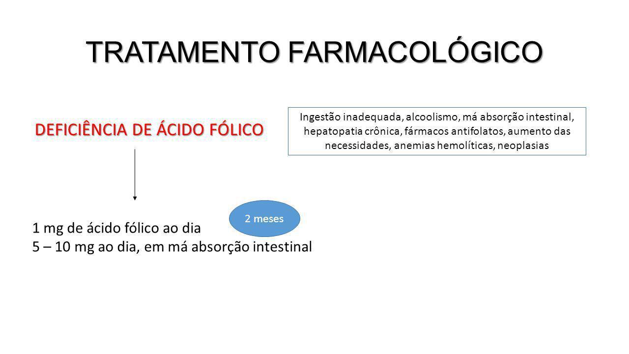 TRATAMENTO FARMACOLÓGICO DEFICIÊNCIA DE ÁCIDO FÓLICO Ingestão inadequada, alcoolismo, má absorção intestinal, hepatopatia crônica, fármacos antifolato
