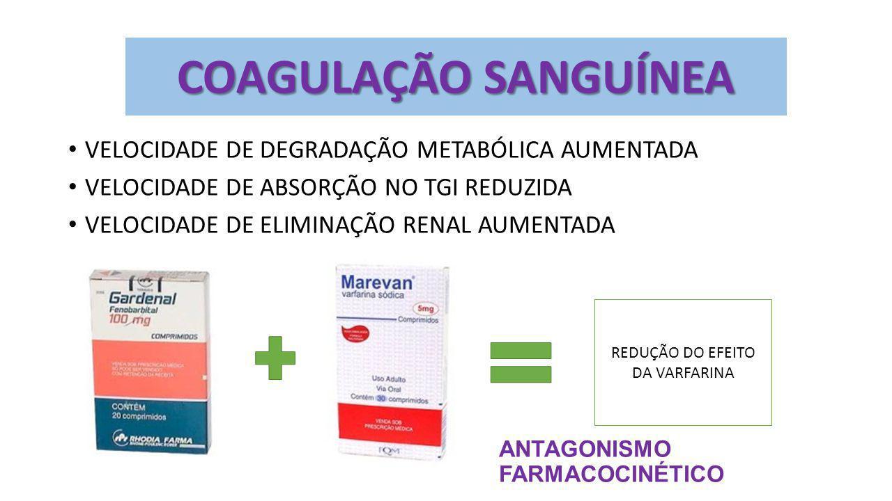 ANTAGONISMO FARMACOCINÉTICO VELOCIDADE DE DEGRADAÇÃO METABÓLICA AUMENTADA VELOCIDADE DE ABSORÇÃO NO TGI REDUZIDA VELOCIDADE DE ELIMINAÇÃO RENAL AUMENT