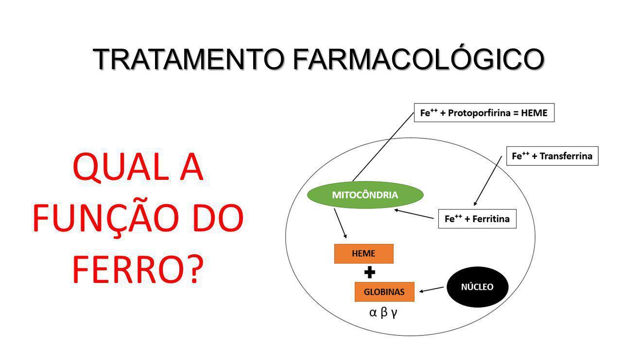 TRATAMENTO FARMACOLÓGICO QUAL A FUNÇÃO DO FERRO?