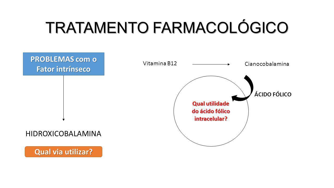 TRATAMENTO FARMACOLÓGICO DEFICIÊNCIA DE ÁCIDO FÓLICO Ingestão inadequada, alcoolismo, má absorção intestinal, hepatopatia crônica, fármacos antifolatos, aumento das necessidades, anemias hemolíticas, neoplasias 1 mg de ácido fólico ao dia 5 – 10 mg ao dia, em má absorção intestinal 2 meses