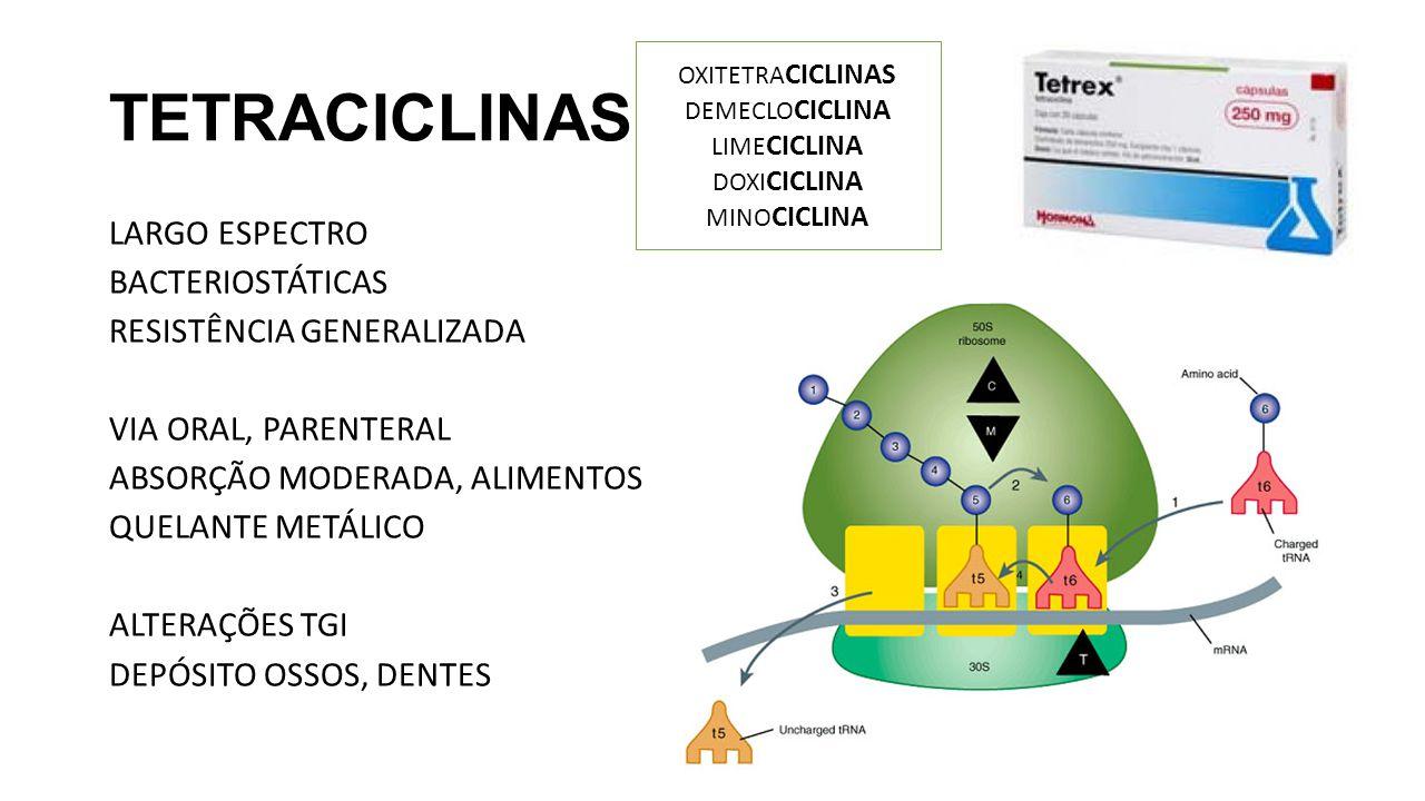 TETRACICLINAS LARGO ESPECTRO BACTERIOSTÁTICAS RESISTÊNCIA GENERALIZADA VIA ORAL, PARENTERAL ABSORÇÃO MODERADA, ALIMENTOS QUELANTE METÁLICO ALTERAÇÕES TGI DEPÓSITO OSSOS, DENTES OXITETRA CICLINAS DEMECLO CICLINA LIME CICLINA DOXI CICLINA MINO CICLINA
