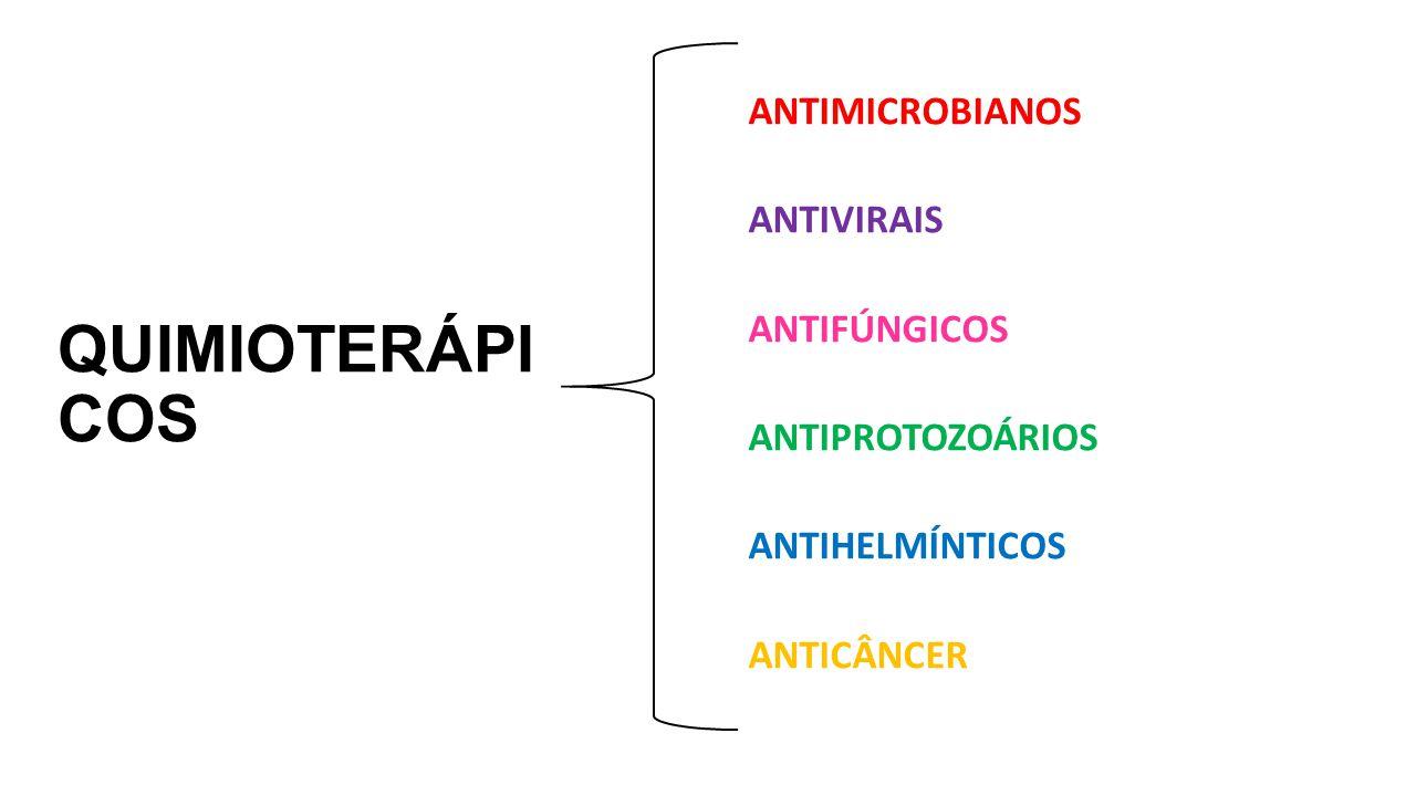 QUIMIOTERÁPI COS ANTIMICROBIANOS ANTIVIRAIS ANTIFÚNGICOS ANTIPROTOZOÁRIOS ANTIHELMÍNTICOS ANTICÂNCER
