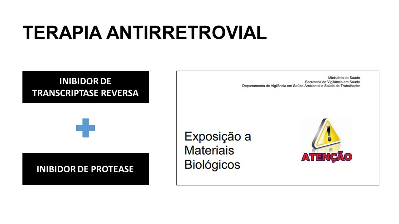 TERAPIA ANTIRRETROVIAL INIBIDOR DE TRANSCRIPTASE REVERSA INIBIDOR DE PROTEASE