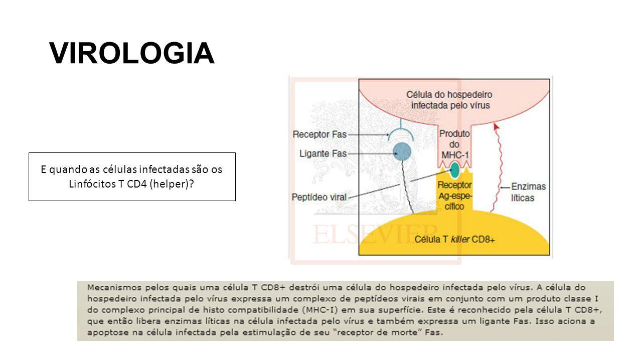 VIROLOGIA CD4 CCR5 CXCR4