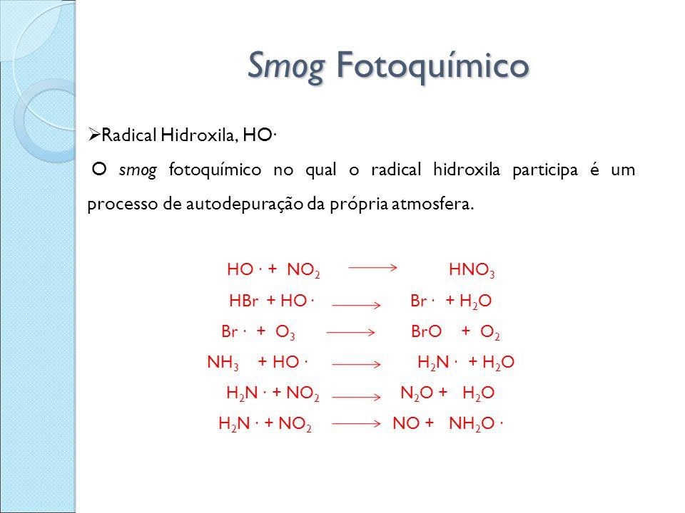 Smog Fotoquímico  Radical Hidroxila, HO∙ O smog fotoquímico no qual o radical hidroxila participa é um processo de autodepuração da própria atmosfera