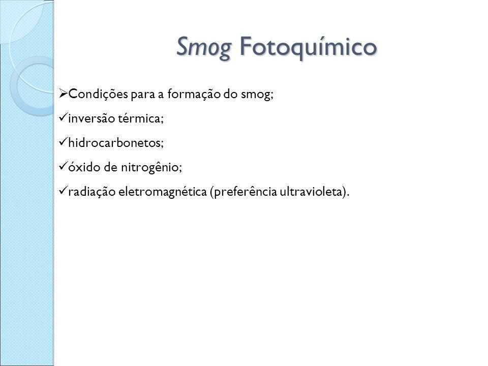 Smog Fotoquímico  Condições para a formação do smog; inversão térmica; hidrocarbonetos; óxido de nitrogênio; radiação eletromagnética (preferência ul
