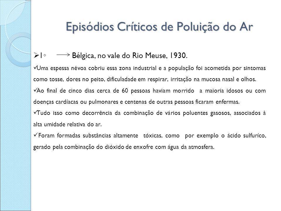 Episódios Críticos de Poluição do Ar  1 ◦ Bélgica, no vale do Rio Meuse, 1930. Uma espessa névoa cobriu essa zona industrial e a população foi acomet