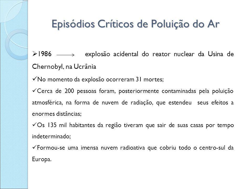 Episódios Críticos de Poluição do Ar  1986 explosão acidental do reator nuclear da Usina de Chernobyl, na Ucrânia No momento da explosão ocorreram 31