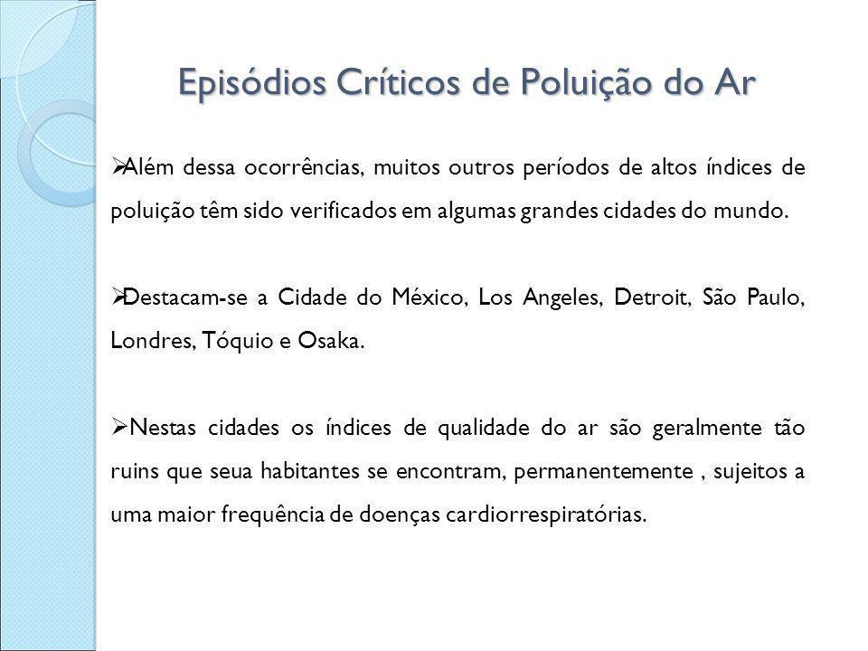 Episódios Críticos de Poluição do Ar  Além dessa ocorrências, muitos outros períodos de altos índices de poluição têm sido verificados em algumas gra