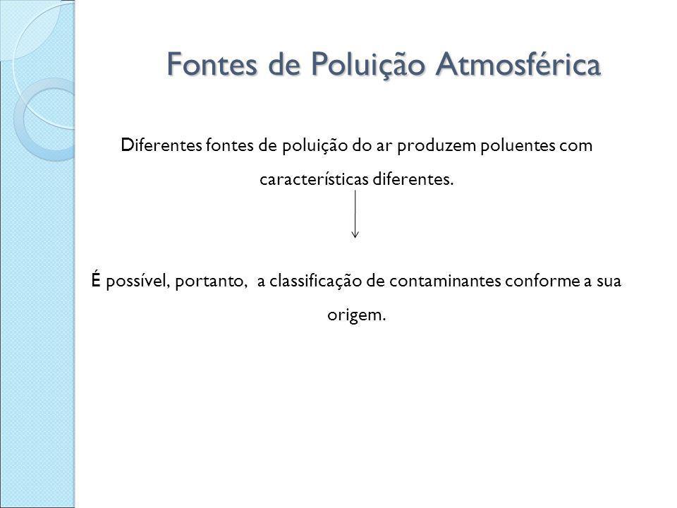 Fontes de Poluição Atmosférica Diferentes fontes de poluição do ar produzem poluentes com características diferentes. É possível, portanto, a classifi