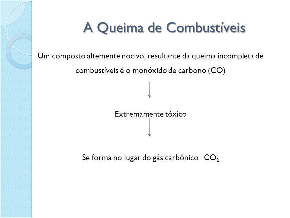 A Queima de Combustíveis Um composto altemente nocivo, resultante da queima incompleta de combustíveis é o monóxido de carbono (CO) Extremamente tóxic