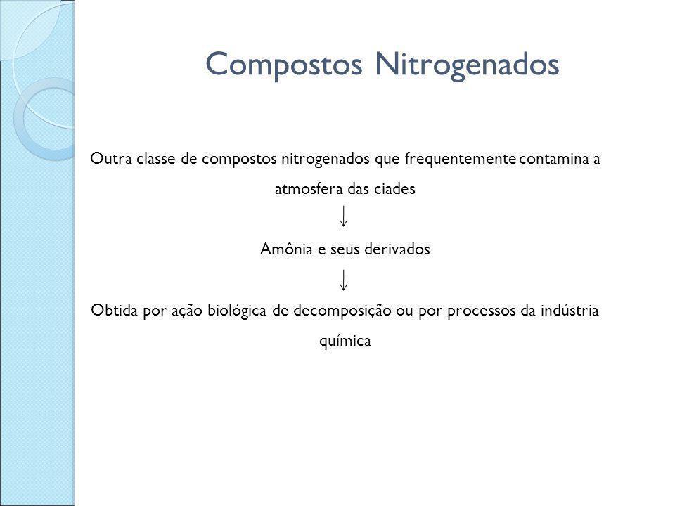 Compostos Nitrogenados Outra classe de compostos nitrogenados que frequentemente contamina a atmosfera das ciades Amônia e seus derivados Obtida por a