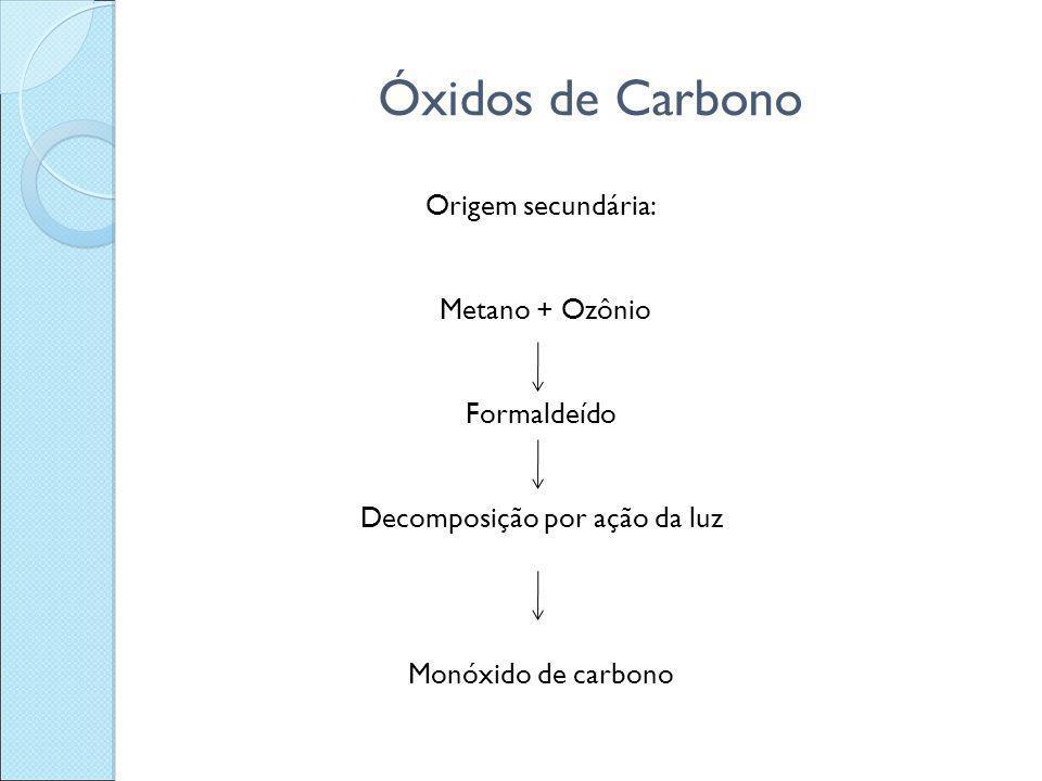 Óxidos de Carbono Origem secundária: Metano + Ozônio Formaldeído Decomposição por ação da luz Monóxido de carbono