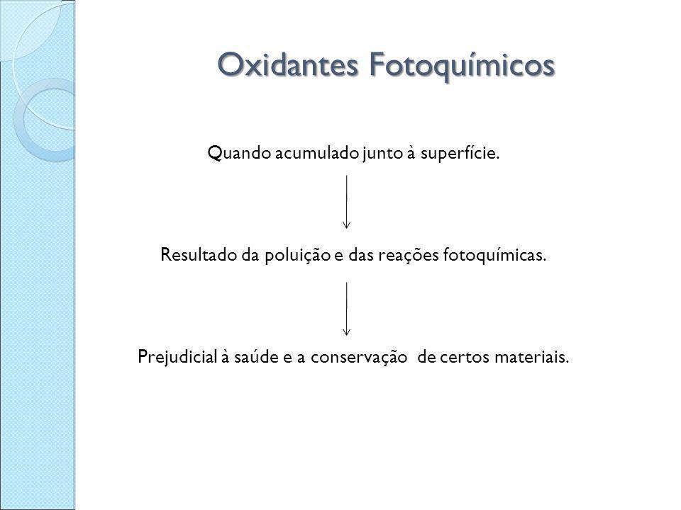 Oxidantes Fotoquímicos Quando acumulado junto à superfície. Resultado da poluição e das reações fotoquímicas. Prejudicial à saúde e a conservação de c