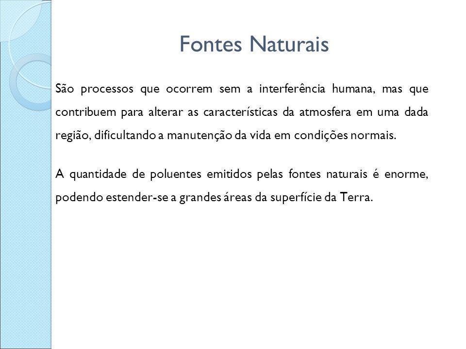 Fontes Naturais São processos que ocorrem sem a interferência humana, mas que contribuem para alterar as características da atmosfera em uma dada regi